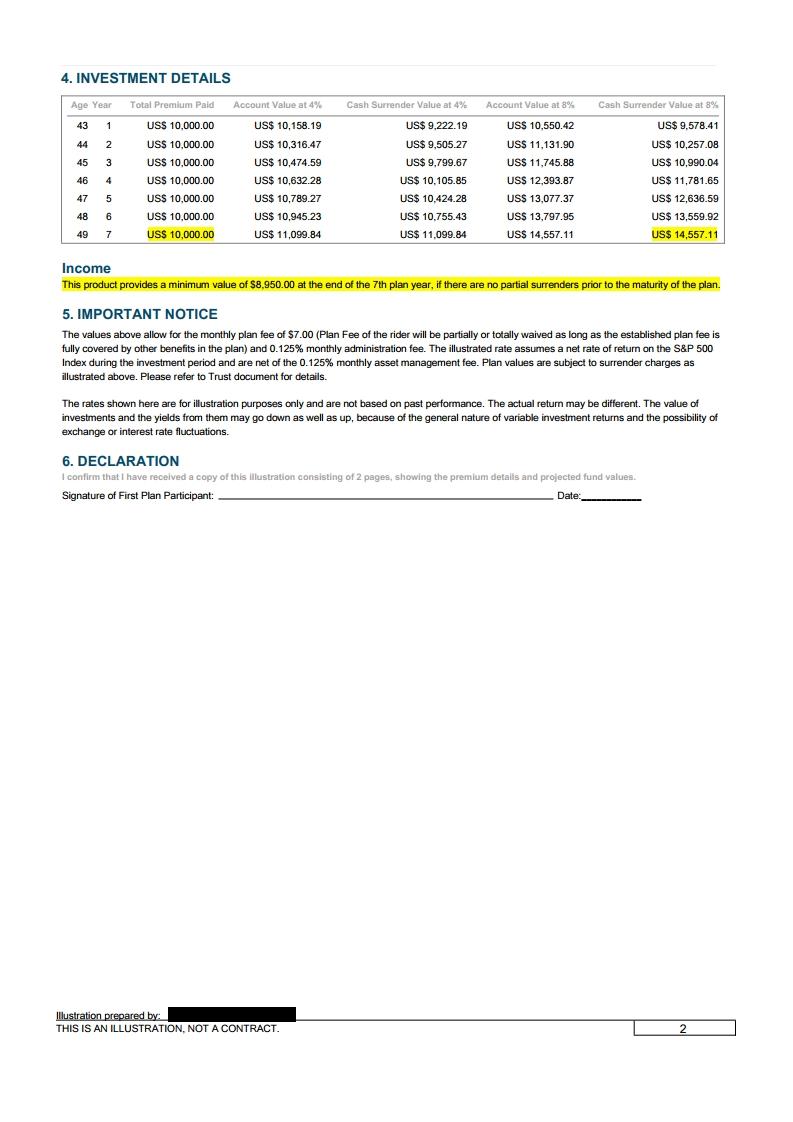 Investors Trust SP500 Lumpsum Quote
